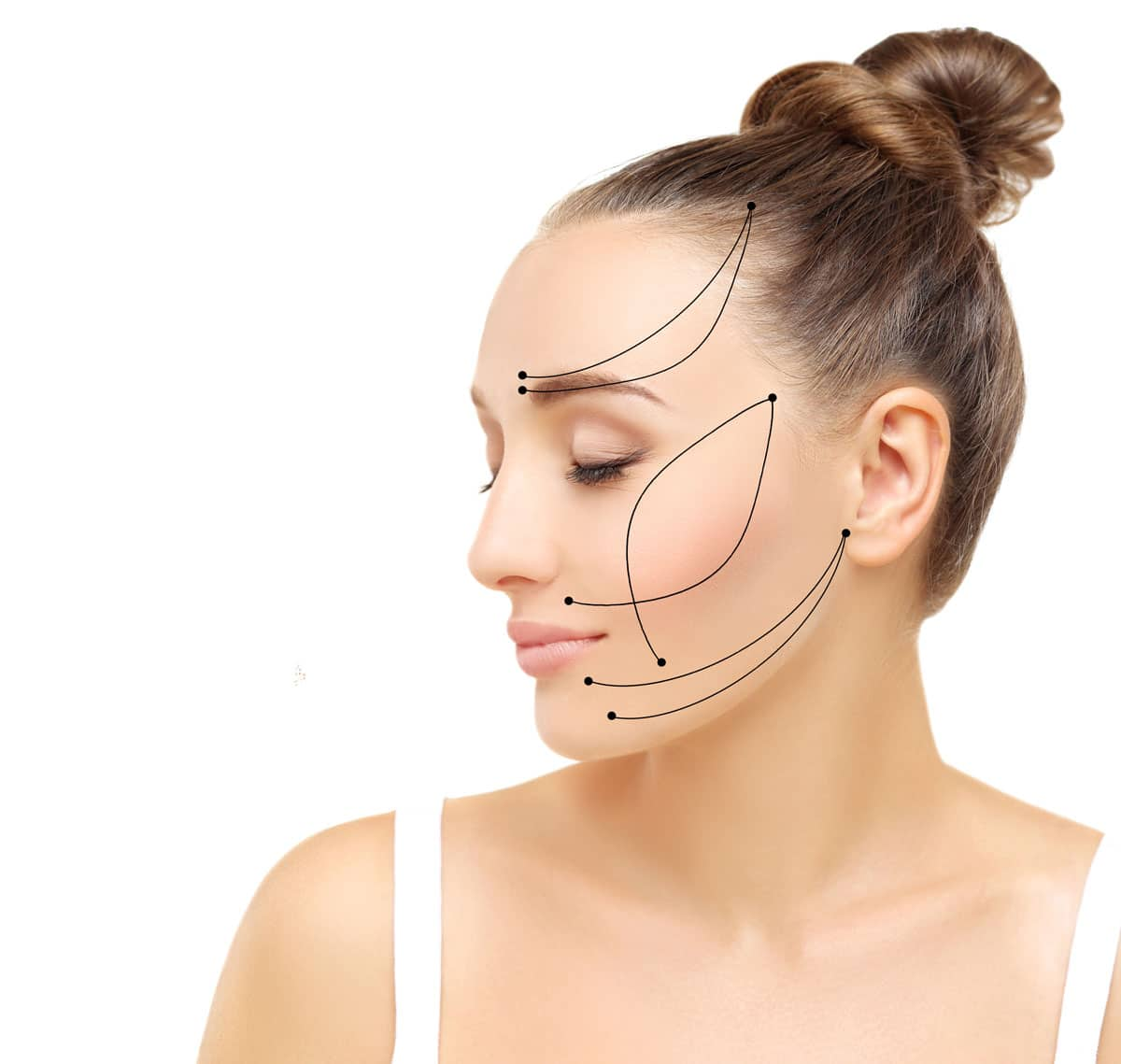 Woman facing sideways with lines going up her face